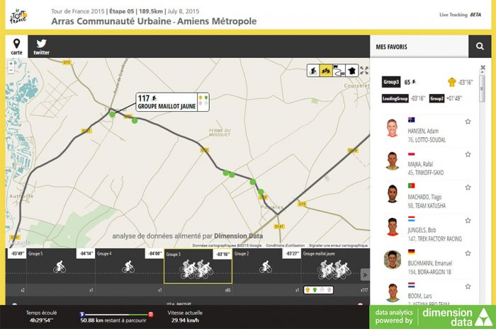 Live-Tracking-Dimension-Data-TDF15.jpg