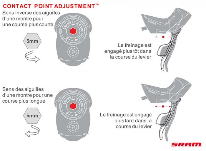 SRAM-Red-eTap-HRD-Contact-Point-Adjustment.jpg