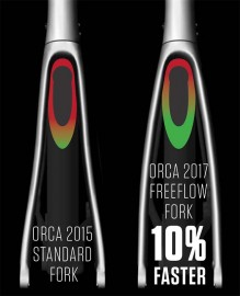 Orca-Presentation-Freeflow.jpg