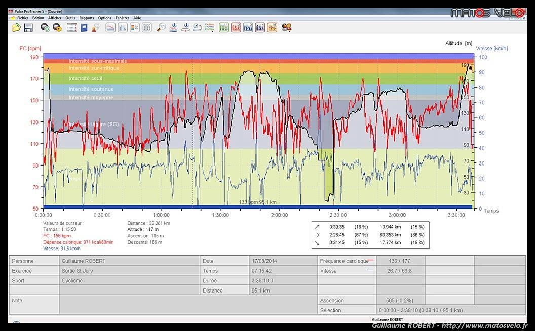 logiciel polar flow